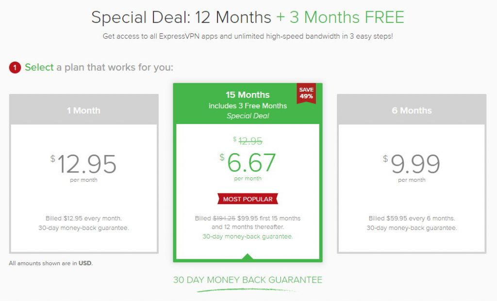 Express vpn Special deal price applied Promotion Coupon